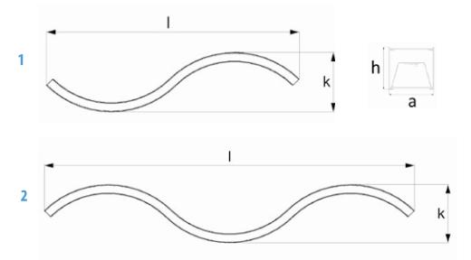 dimensions du galaksi S