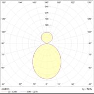 GALAKSY C LED-DIRECT-INDIRECT